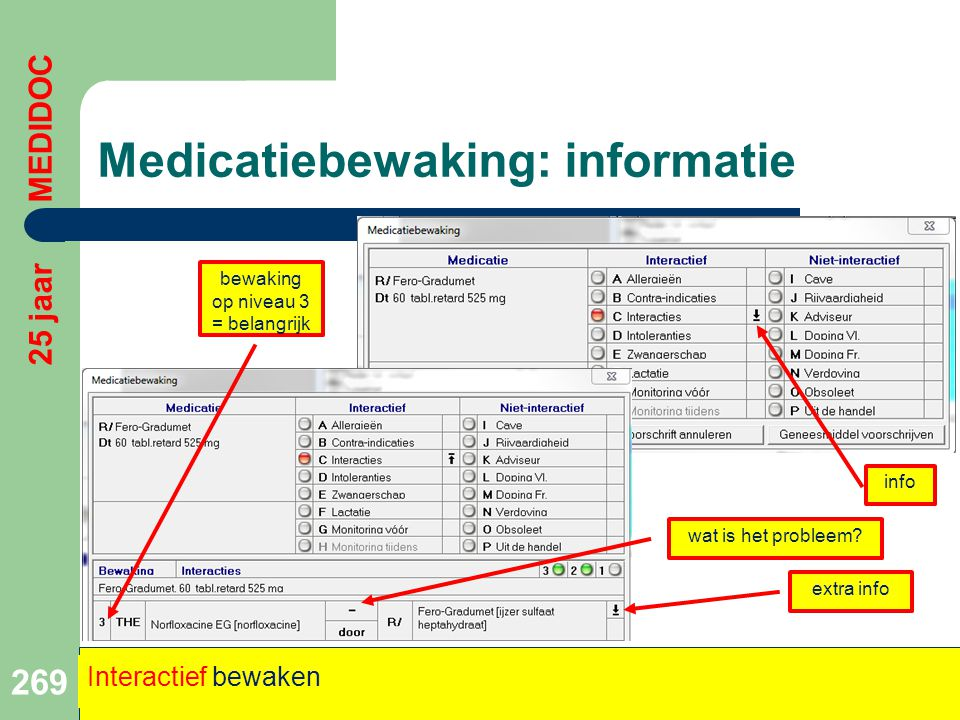 Medicatiebewaking: informatie