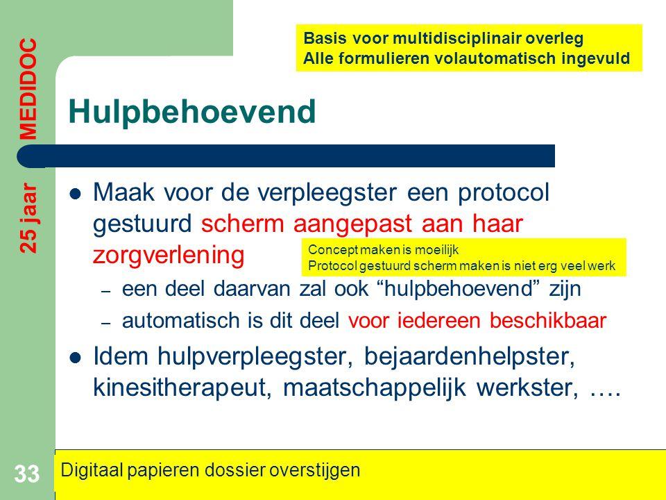 Basis voor multidisciplinair overleg
