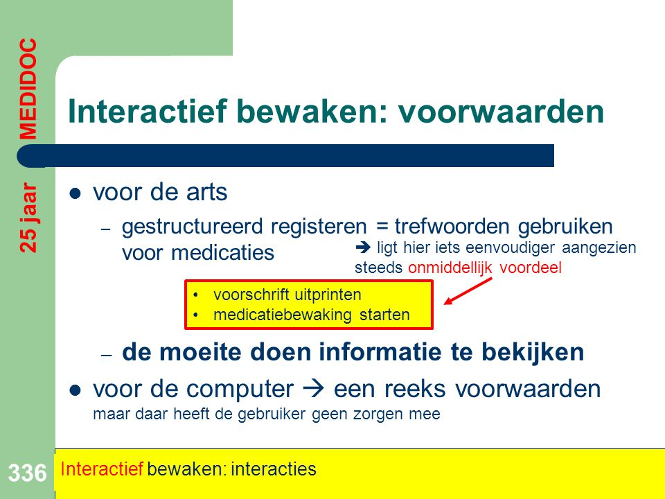 Interactief bewaken: voorwaarden