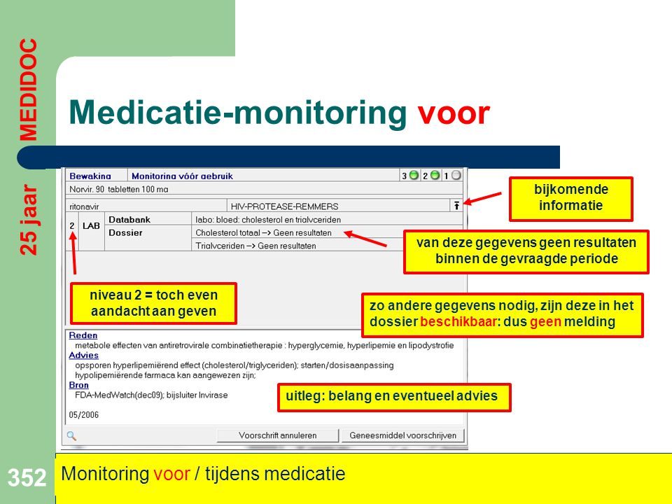 Medicatie-monitoring voor