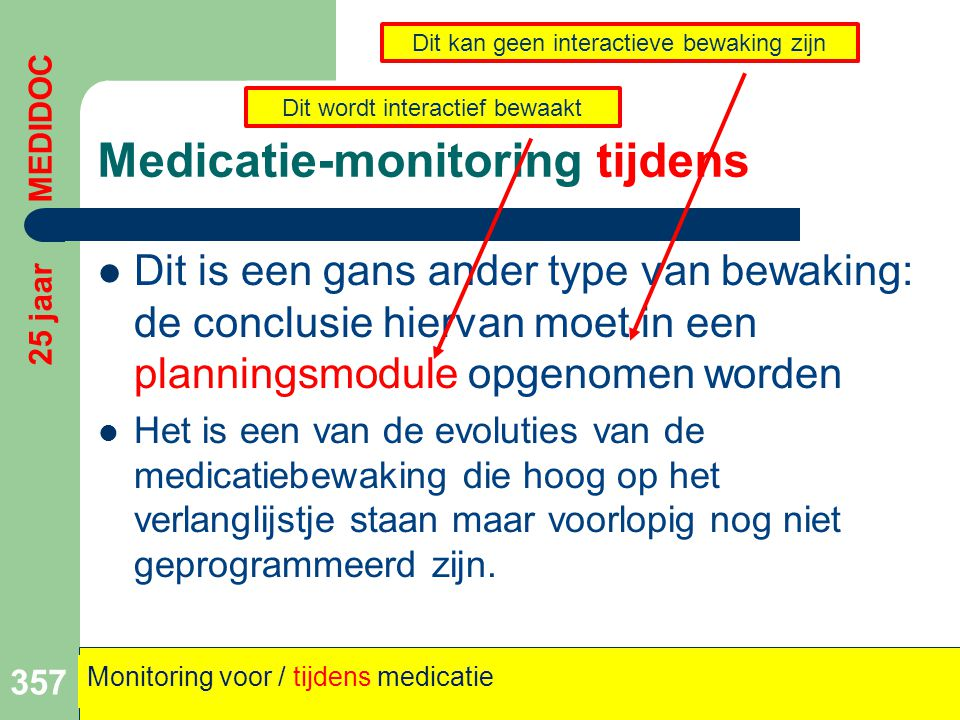 Medicatie-monitoring tijdens