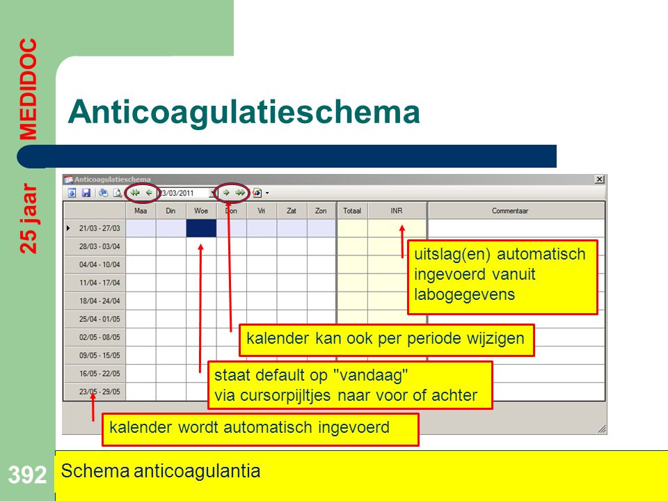 Anticoagulatieschema