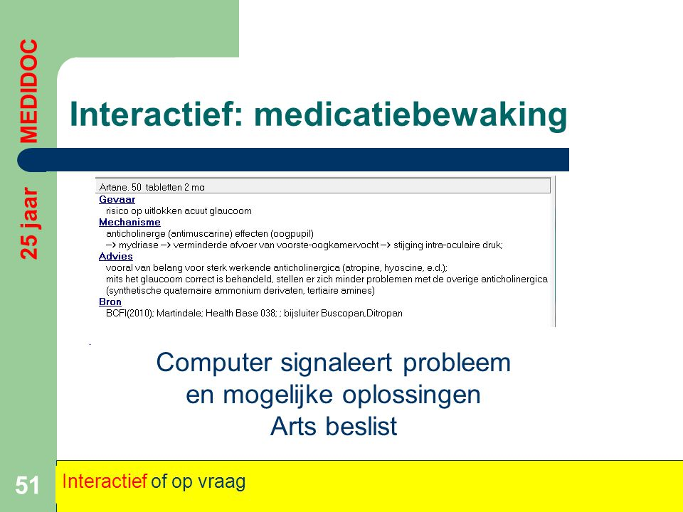 Interactief: medicatiebewaking