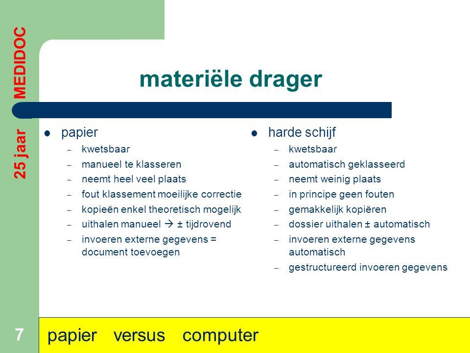 materiële drager papier versus computer 25 jaar MEDIDOC papier