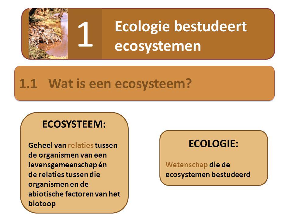 1 Ecologie bestudeert ecosystemen 1.1 Wat is een ecosysteem