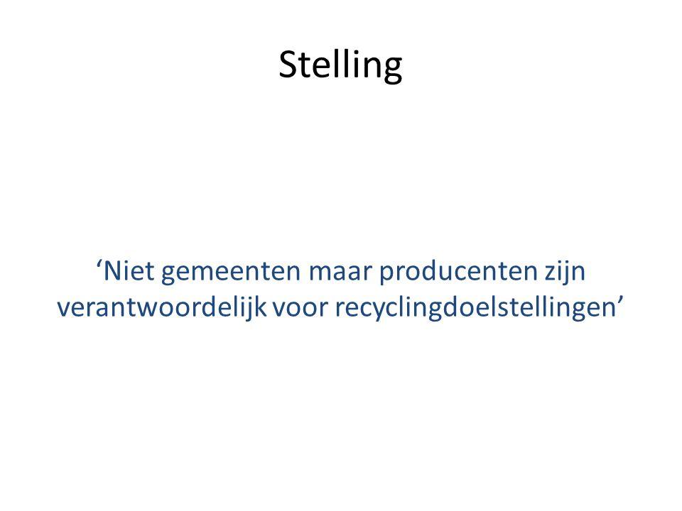 Stelling 'Niet gemeenten maar producenten zijn verantwoordelijk voor recyclingdoelstellingen'
