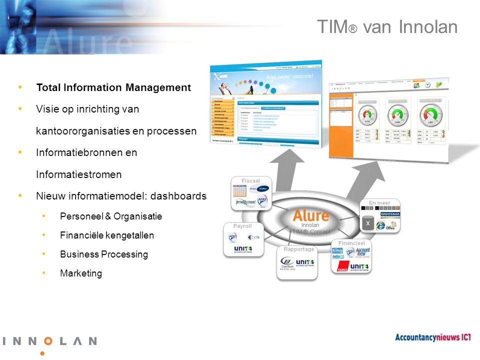 TIM® van Innolan Total Information Management Visie op inrichting van