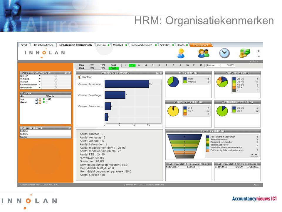 HRM: Organisatiekenmerken