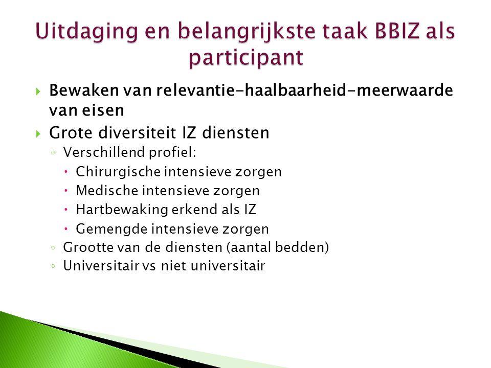 Uitdaging en belangrijkste taak BBIZ als participant