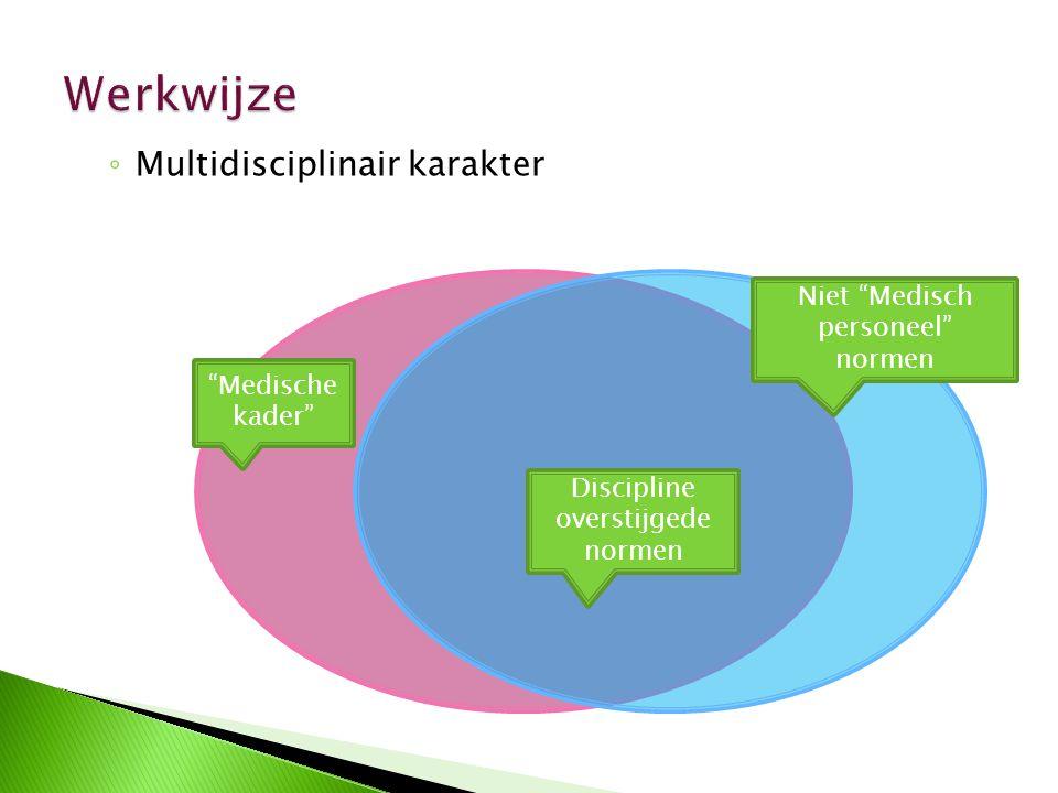 Werkwijze Multidisciplinair karakter Niet Medisch personeel normen