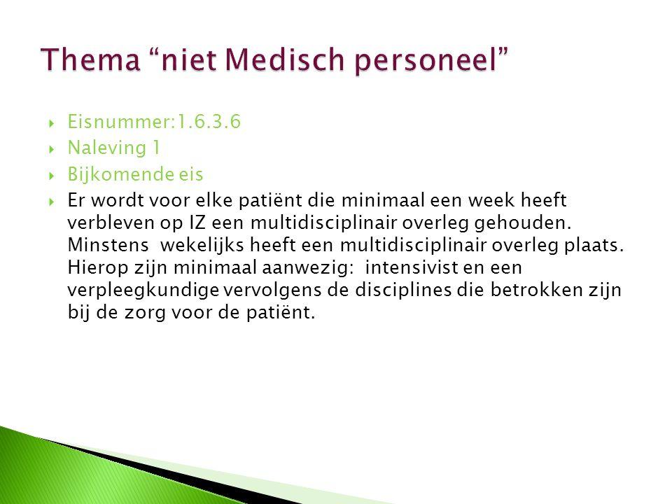 Thema niet Medisch personeel