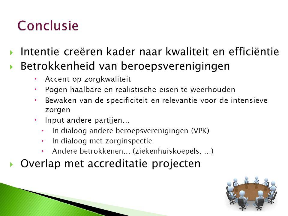 Conclusie Intentie creëren kader naar kwaliteit en efficiëntie