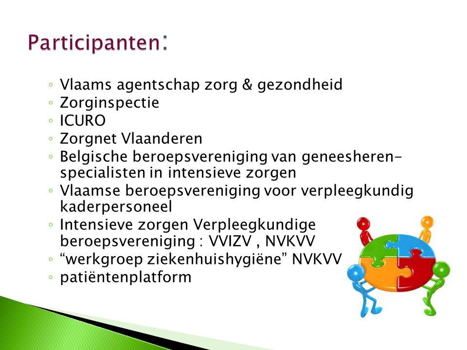 Participanten: Vlaams agentschap zorg & gezondheid Zorginspectie ICURO