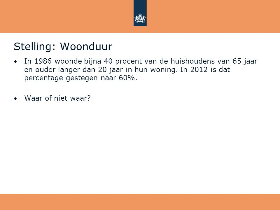 Stelling: Woonduur
