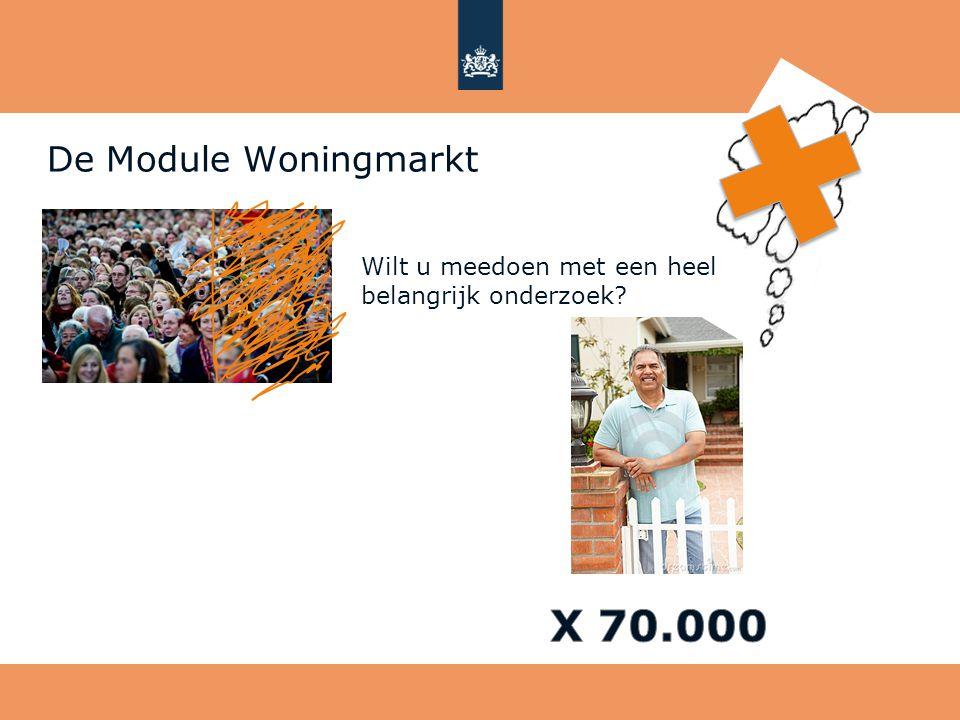 X 70.000 De Module Woningmarkt