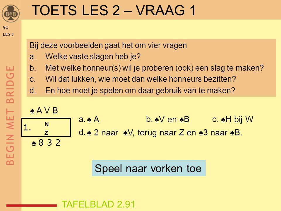 TOETS LES 2 – VRAAG 1 Speel naar vorken toe TAFELBLAD 2.91 ♠ A V B ♠