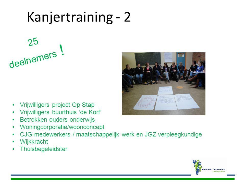 Kanjertraining - 2 25 deelnemers ! Vrijwilligers project Op Stap