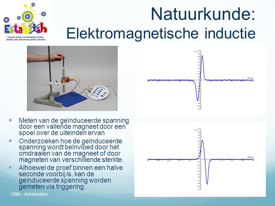 Natuurkunde: Elektromagnetische inductie