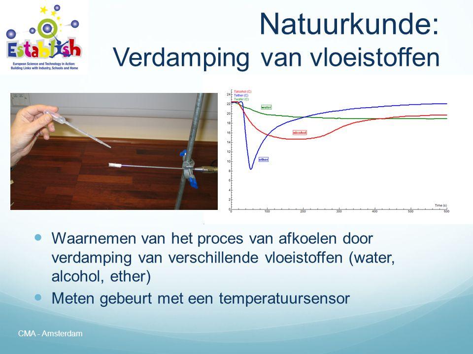 Natuurkunde: Verdamping van vloeistoffen