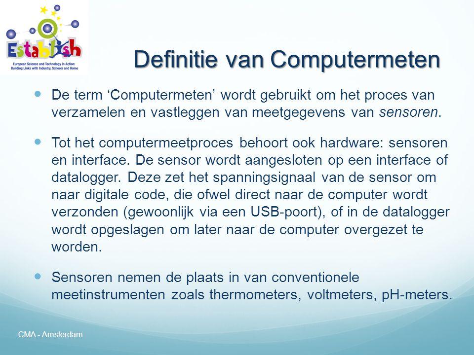 Definitie van Computermeten