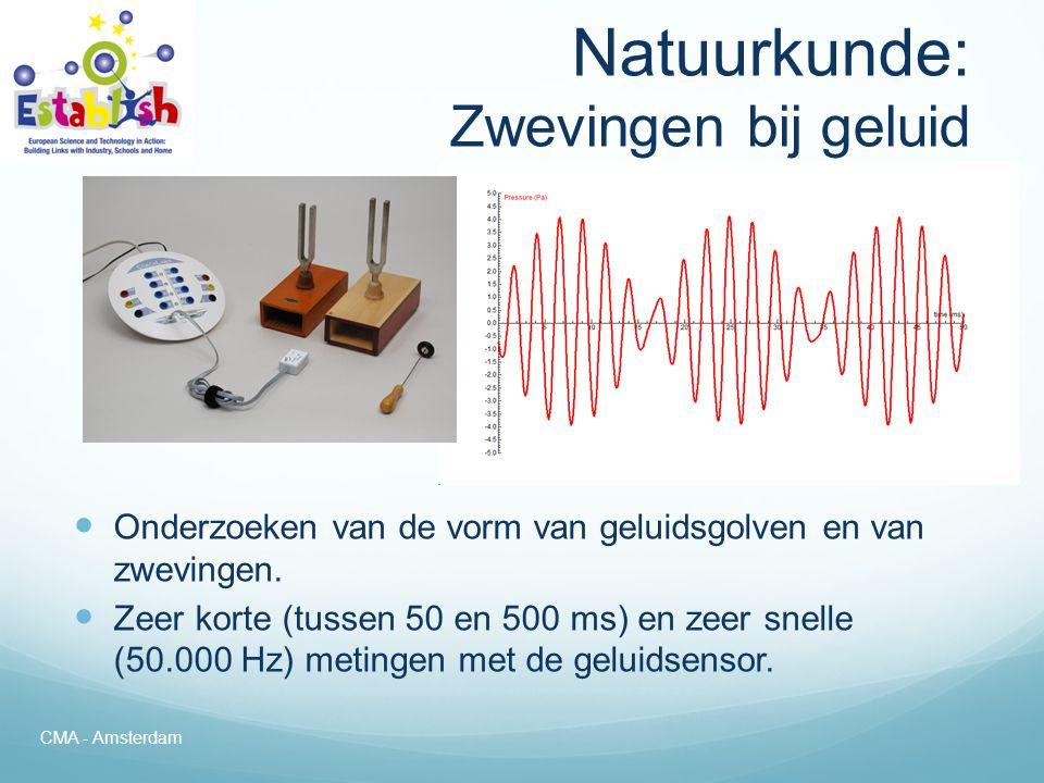 Natuurkunde: Zwevingen bij geluid
