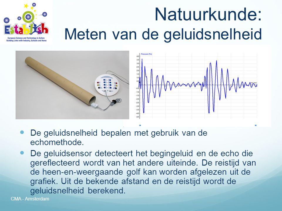 Natuurkunde: Meten van de geluidsnelheid