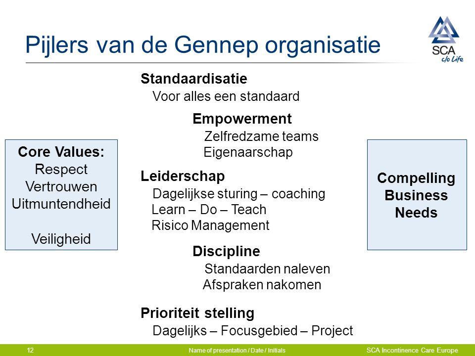 Pijlers van de Gennep organisatie