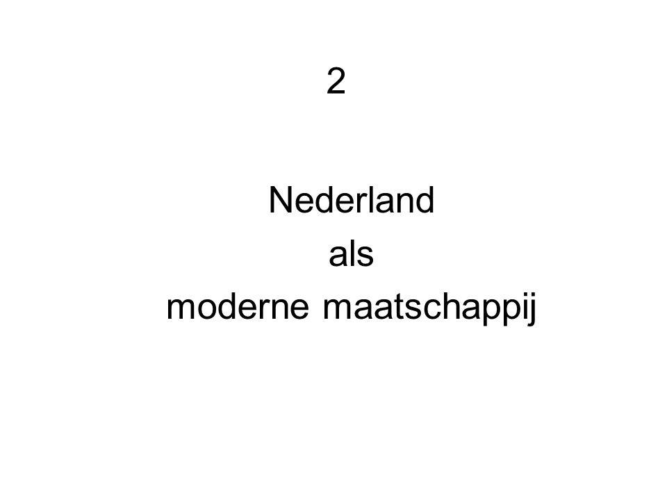 Nederland als moderne maatschappij