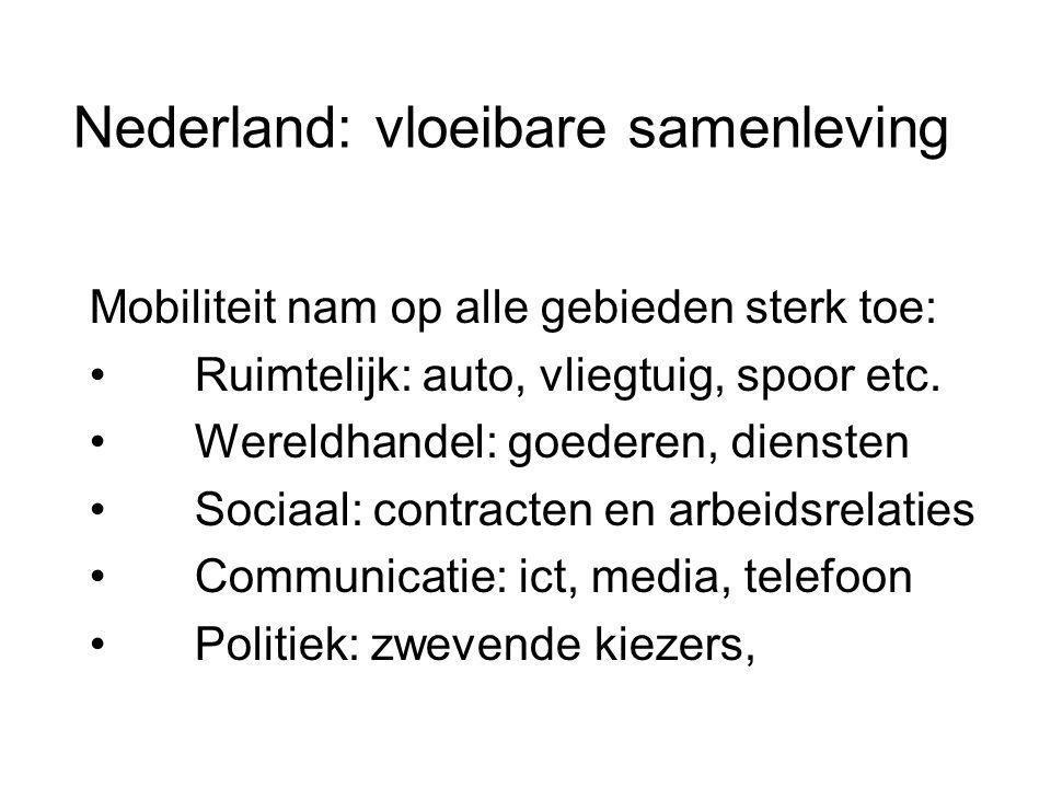 Nederland: vloeibare samenleving