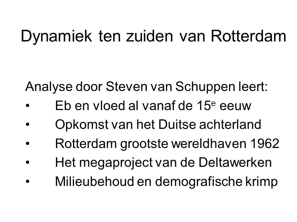 Dynamiek ten zuiden van Rotterdam