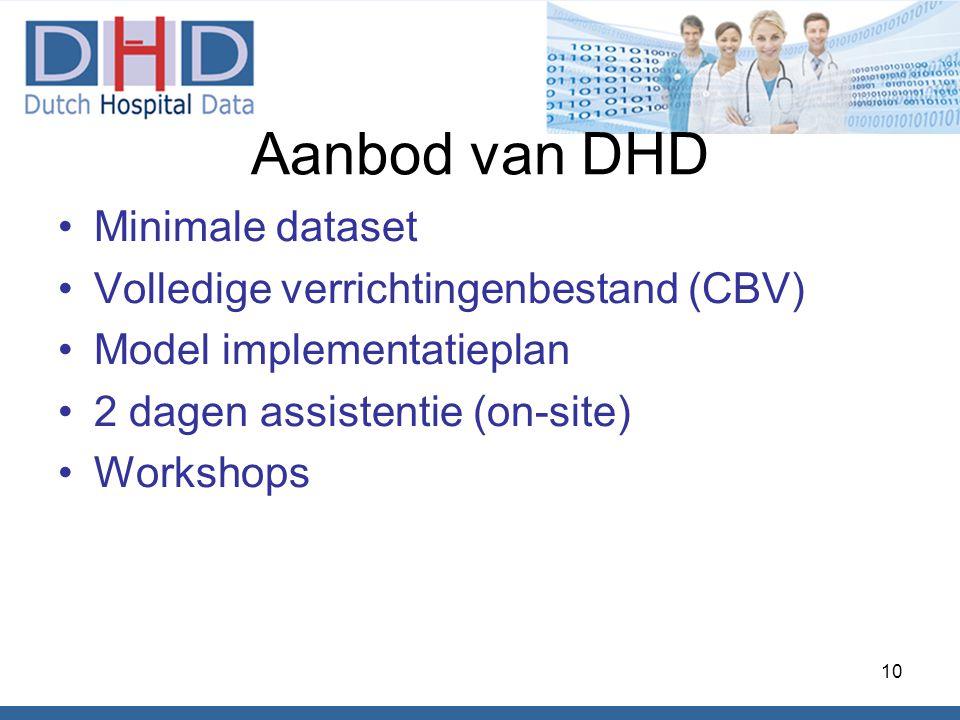 Aanbod van DHD Minimale dataset Volledige verrichtingenbestand (CBV)