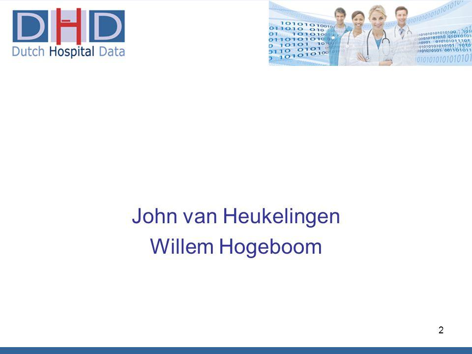 John van Heukelingen Willem Hogeboom