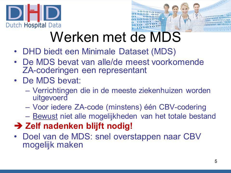 Werken met de MDS DHD biedt een Minimale Dataset (MDS)
