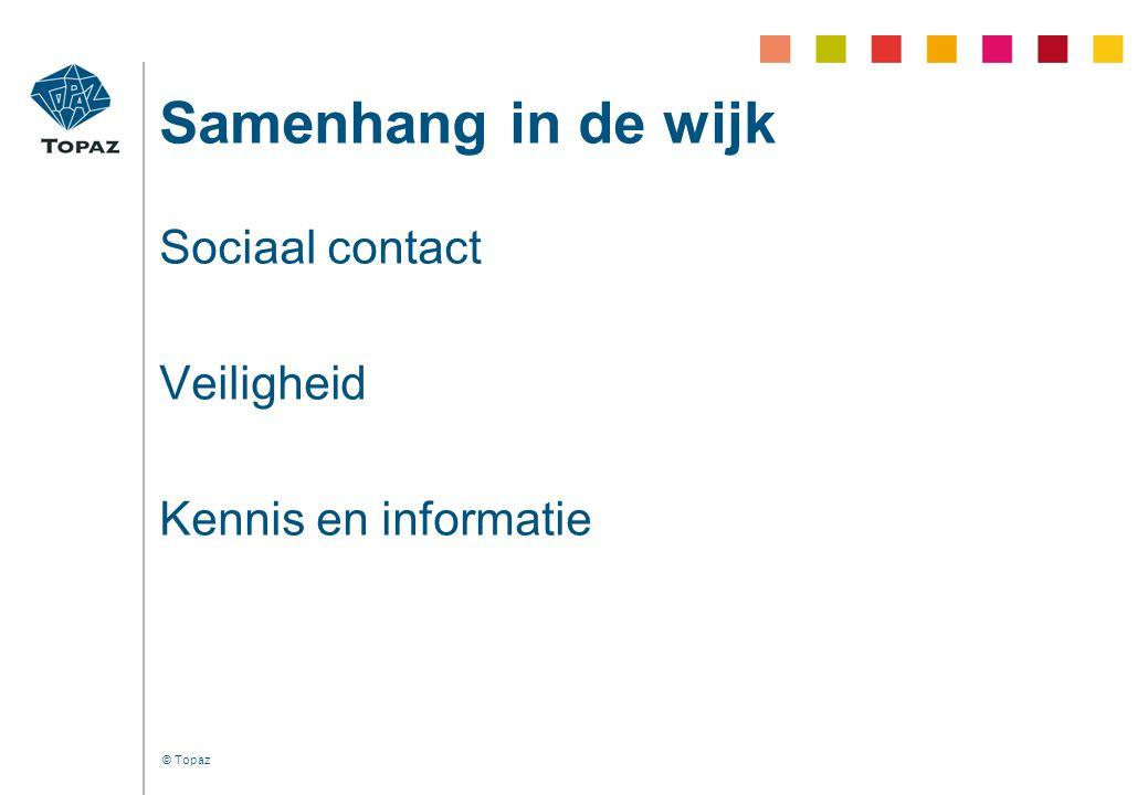 Samenhang in de wijk Sociaal contact Veiligheid Kennis en informatie