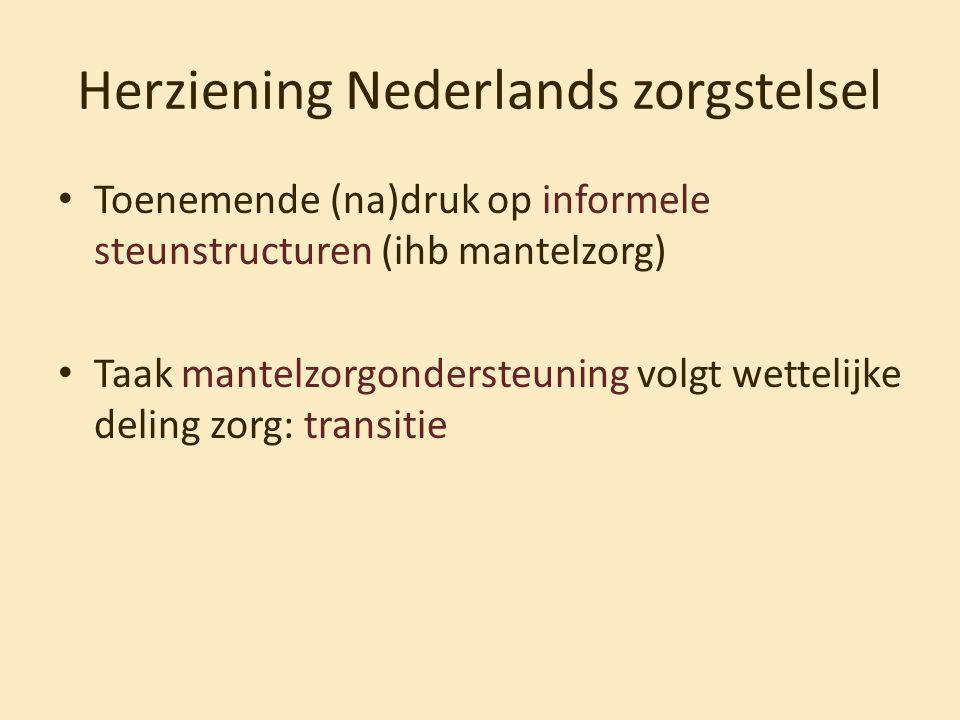 Herziening Nederlands zorgstelsel