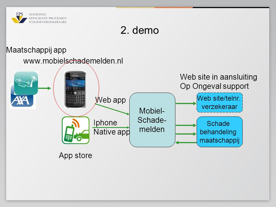 2. demo Maatschappij app www.mobielschademelden.nl