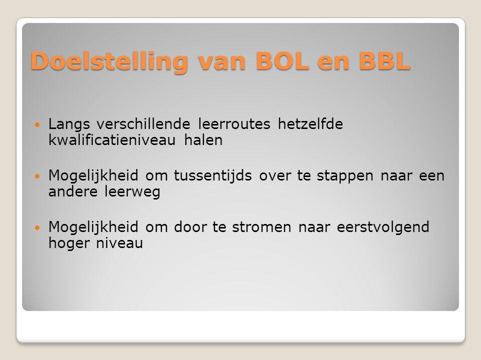 Doelstelling van BOL en BBL