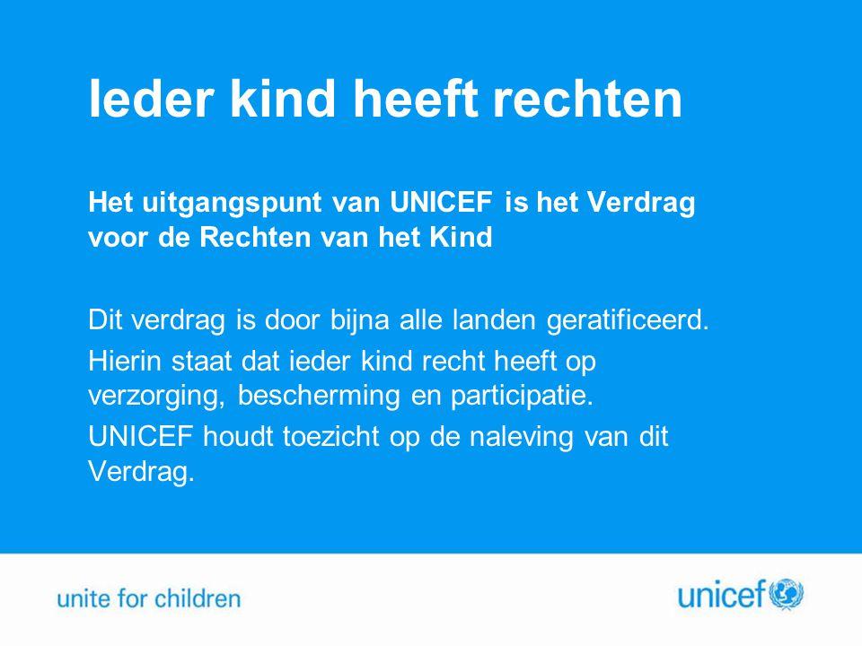 Ieder kind heeft rechten