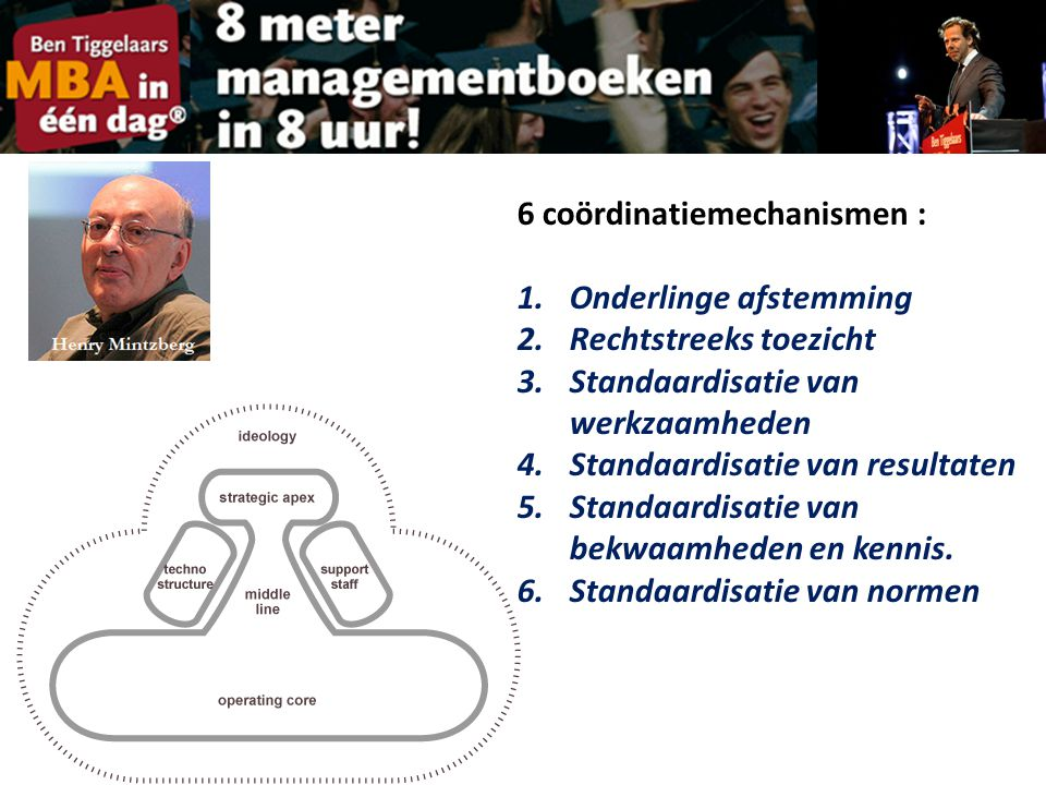 6 coördinatiemechanismen :