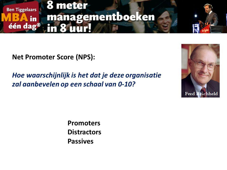 Net Promoter Score (NPS):
