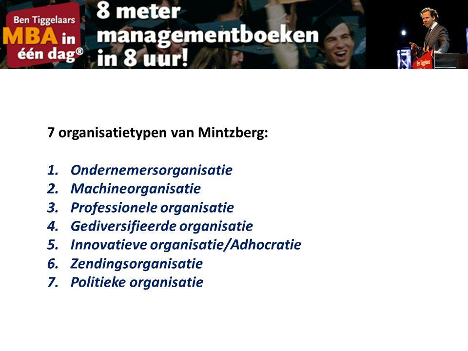 7 organisatietypen van Mintzberg: