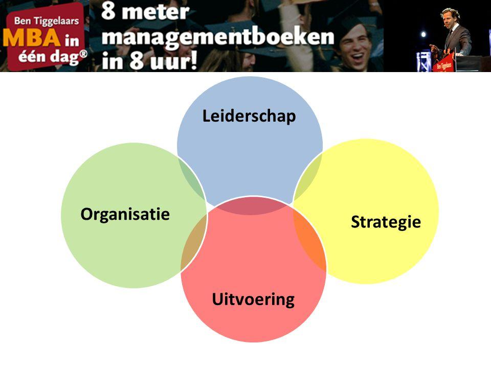 Leiderschap Uitvoering Organisatie Strategie