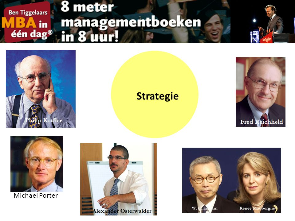 Strategie Michael Porter