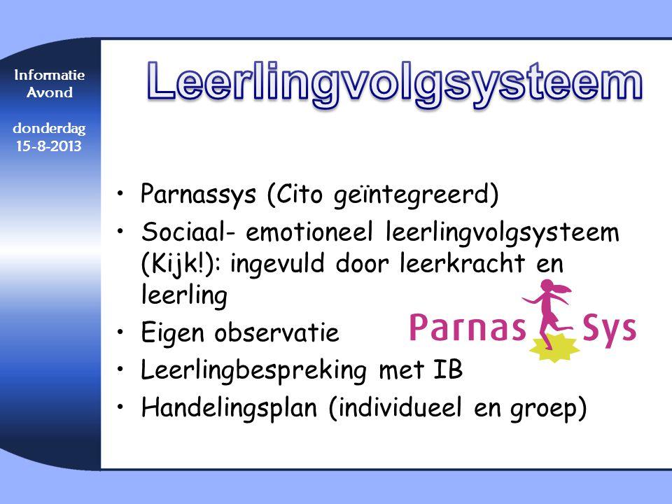Leerlingvolgsysteem Parnassys (Cito geïntegreerd)