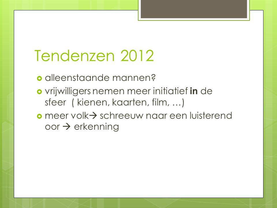 Tendenzen 2012 alleenstaande mannen