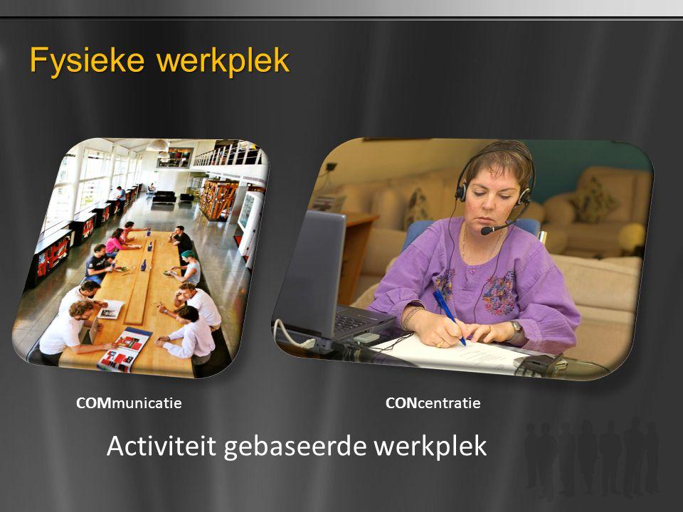 Fysieke werkplek Activiteit gebaseerde werkplek COMmunicatie