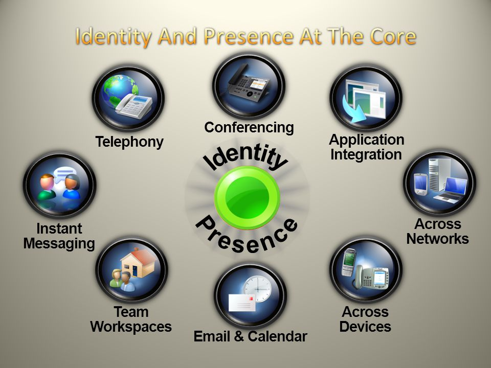 Identity And Presence At The Core