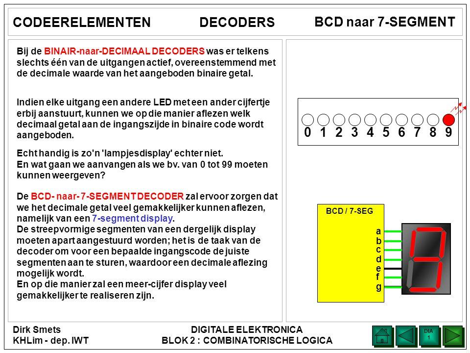 CODEERELEMENTEN DECODERS BCD naar 7-SEGMENT 1 2 3 4 5 6 7 8 9 1 2 3 4