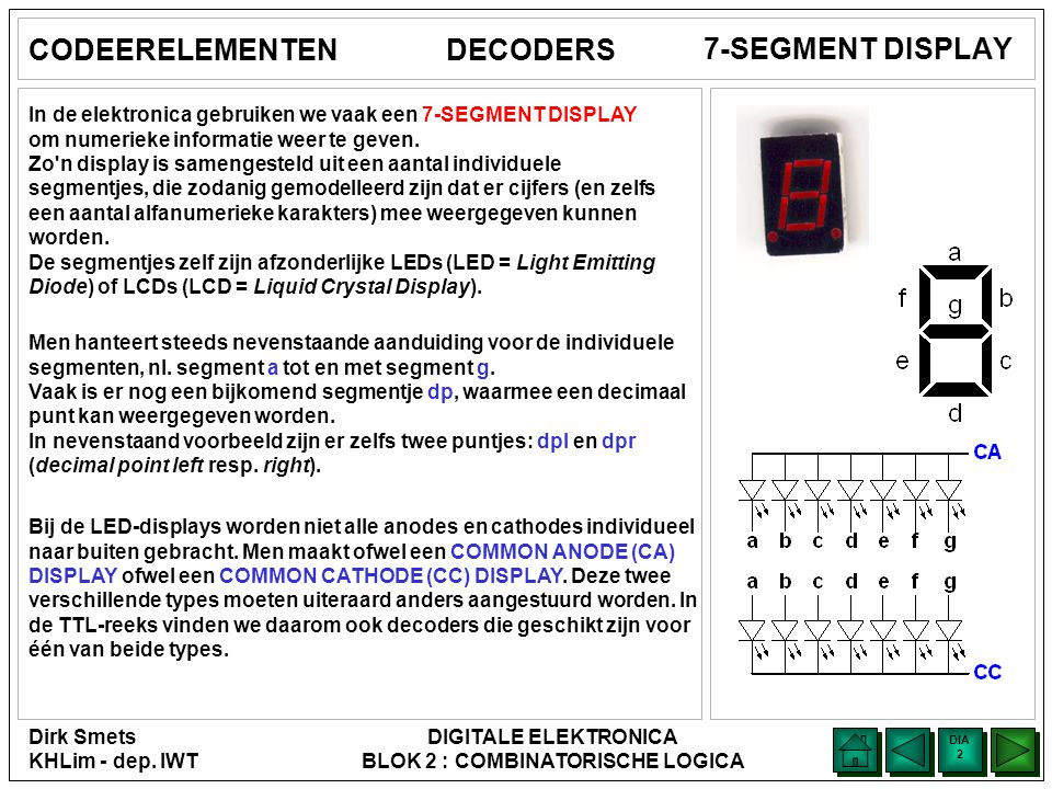 CODEERELEMENTEN DECODERS 7-SEGMENT DISPLAY