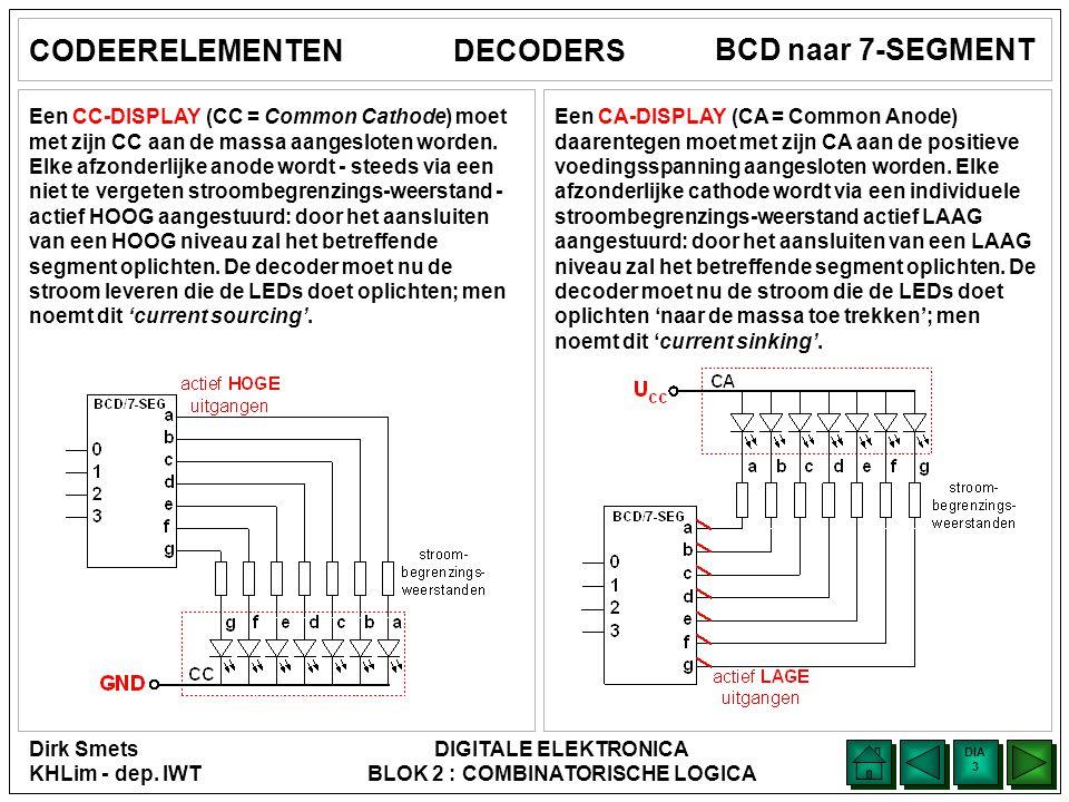 CODEERELEMENTEN DECODERS BCD naar 7-SEGMENT